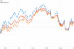 美股收盘:财政刺激法案进展引发震荡 三大指数小幅收涨
