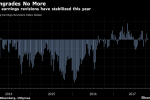 What to Watch as Global Earnings Season Gets Into Full Swing