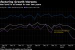 China's Worsening Economy Adds Pressure on Xi Heading to G-20