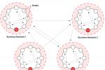 블록체인 컨소시엄 R3, 코다 네트워크 및 거버넌스 재단 출시