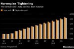 Norway Raises Benchmark Rate for First Time in Seven Years
