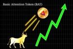 Basic Attention Token (BAT) Price Spikes on Upbit Listing