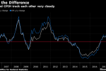 Hammond Is Said to Leave BOE's Inflation Target Index Unchanged