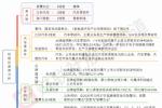 【财联社午报】封板率仅47%!指数弱势震荡,个股割裂明显