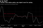 A China Interest-Rate Cut May Be on its Way. But Which Rate?