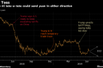 Yuan in Spotlight as Global Gauge of Stress as G-20 Starts