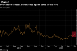 Italy Rocks European Bond Markets Over Its Deficit Once Again