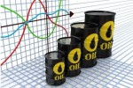 INE原油收跌,因大机构预测暗示,油企要过苦日子