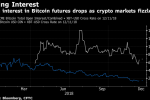Pros Are Ditching the Bitcoin Market, JPMorgan Says