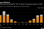 Trade Feud With South Korea Threatens Heating Fuel Shortage in Japan