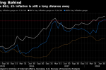 BOJ Keeps Policy Unchanged as It Shifts to Wait-and-See Mode