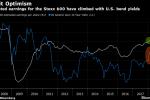 JPMorgan Says Earnings Trump Bond Yields for European Equities