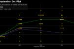 Fed's Quarles Favors Gradual Hikes, Eye on Potential Growth