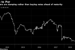 Venezuela Has $1 Billion Due Today. The Bonds Trade at 28 Cents