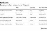 Allure of Draghi's Job Pales When EU Contemplates Next Crisis