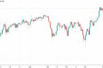 市场高度期待OPEC+最终达成协议 原油价格、油气股集体大涨
