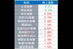 【环球市场】经济复苏激励资产价格上涨 疫情隐忧犹存