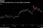 The Weakest Base Metal of 2018 Is Morgan Stanley's Top Pick