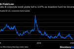 Yield Hunters Push Bond Safeguards to the Brink