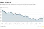 Beware Quick Drop in Local-Currency Emerging-Market Debt: Gadfly