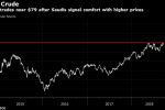 Oil's Near $79 as Saudis Indicate Comfort With Higher Prices