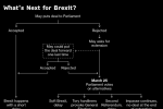 EU Said to See Mid-April Date for U.K. to Decide Brexit Fate