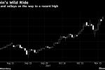 Bitcoin Draws High-Speed Traders Seeking Markets to Transform
