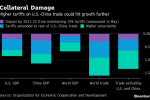 Trade Tensions Put Global Economic Growth on a 'Subpar' Setting