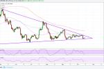 Bitcoin Geri Dönüş Sinyali Veriyor mu? indikatörler Ne Söylüyor?