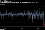 Investors Flee China Stocks as Foreigners Dump $1.4 Billion