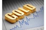 贸易消息引爆市场,黄金急转直下,从五周高位回落逾20美元