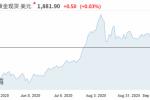 瑞银:黄金年底将升至2000美元,现在正是买入时机