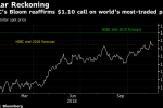 HSBC's Bloom Doubles Down on Dollar as Morgan Stanley Calls Peak