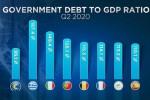 Itália sugere perdão da dívida