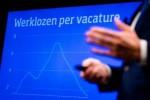 Verdere verbetering arbeidsmarkt in eurozone