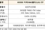 거래소, 'KODEX 미국FANG플러스(H) ETF' 10일 신규 상장