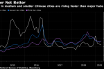 China Home Price Growth Accelerates After Credit Makes Comeback