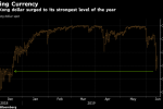 Hong Kong Liquidity Tightens as Markets Fall, Protests Hit City