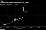 Rand Sinks as South Africa Plans Record Bailout for Eskom