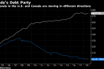 Can Canada Slip Into Recession Without the U.S.? BCA Says Yes
