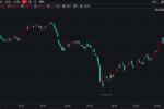 4个月飙升50%的铜价涨势能否持续?机构看法不一