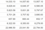 """美股盘前:三大期指持续震荡 市场热盼鲍威尔""""鸽声"""""""