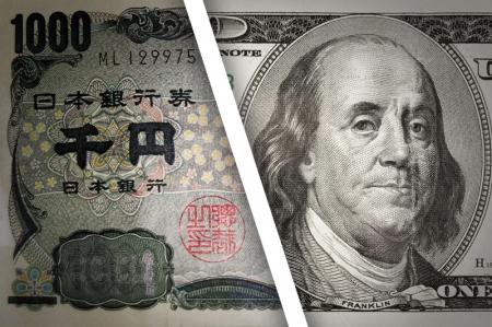 USD/JPY fiel am Ende der U.S. Session