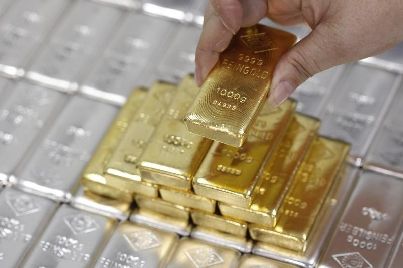 Цена золота и серебра перспектива золото форекс
