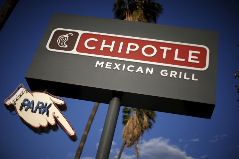 © Reuters. A Chipotle Mexican Grill is seen in Los Angeles