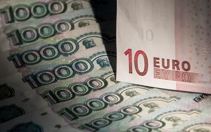 курсы рубля к доллару на форекс