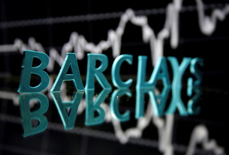 Barclays forex trading index