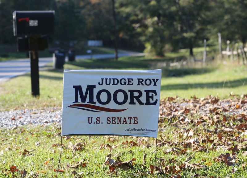 © Reuters. Republican Judge Moore signs posted around Mid-Alabama