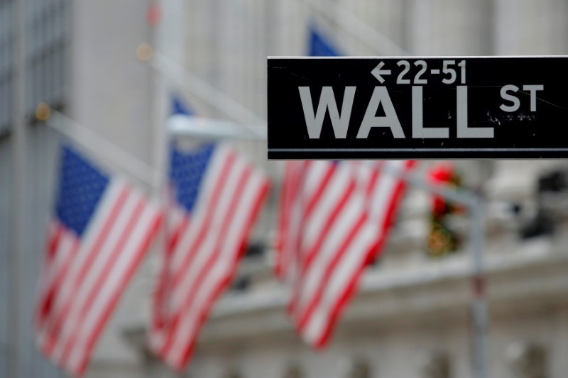 © Reuters. FILE PHOTO: A street sign for Wall Street is seen outside the New York Stock Exchange in New York City