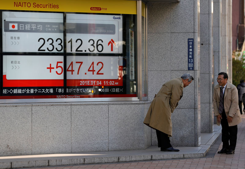 Image result for Asian shares approach 2007 peak, dollar weak on soft inflation prospects